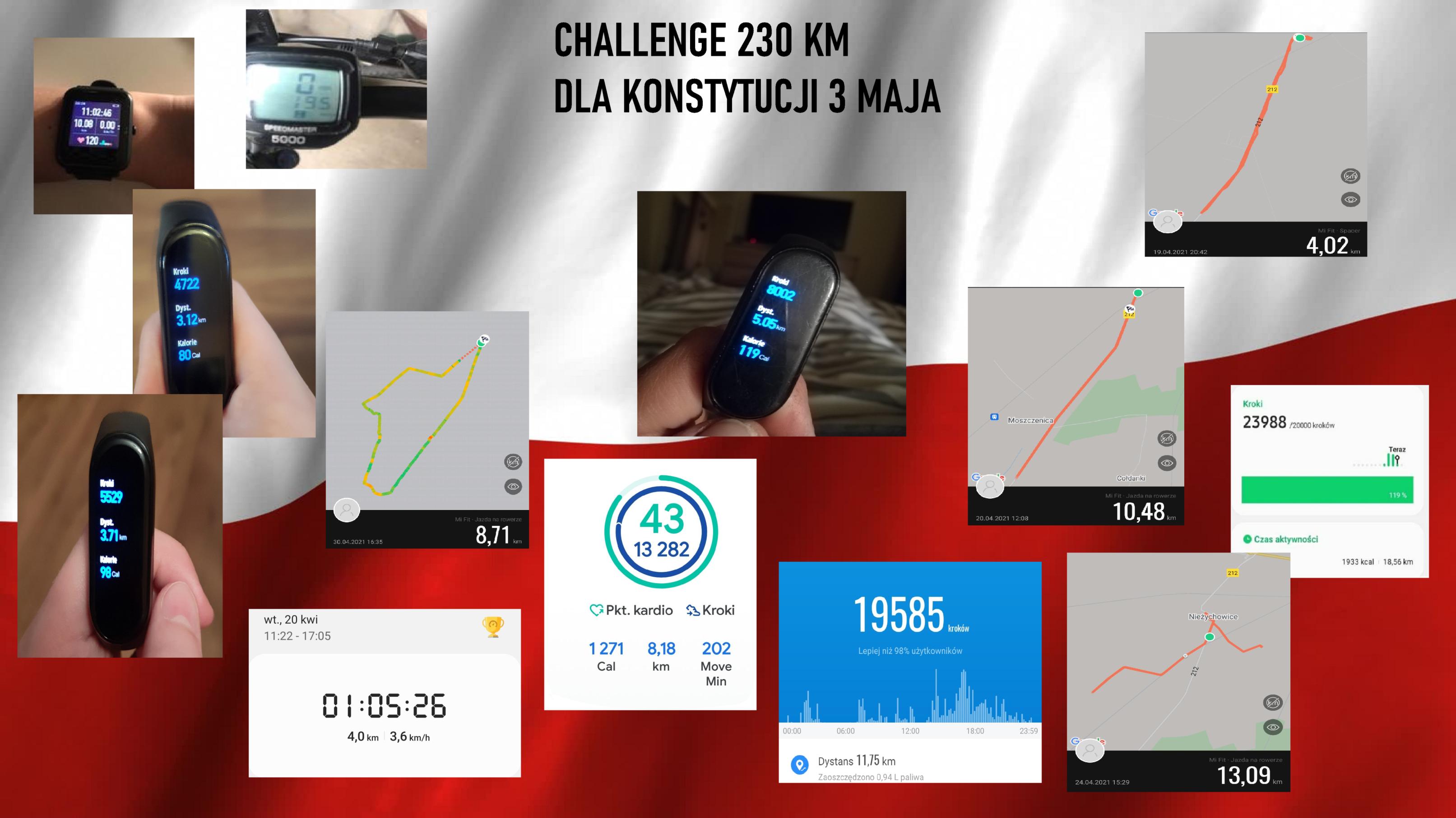 CHALLENGE - 230 KM NA 230 ROCZNICĘ KONSTYTUCJI 3 MAJA